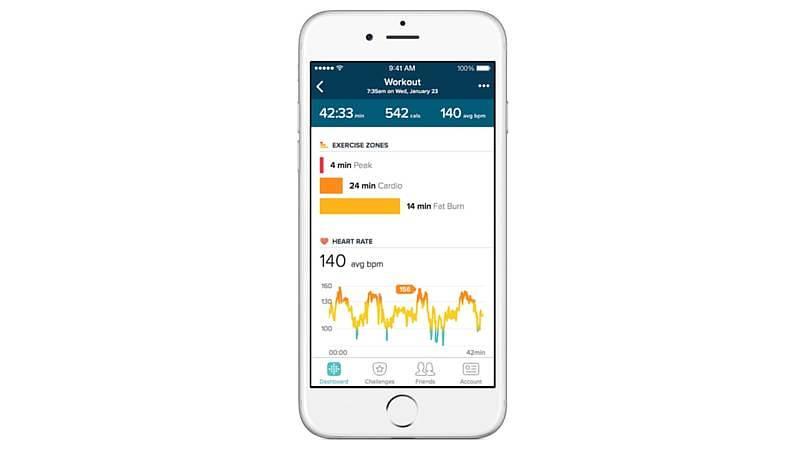 rsz_fitbit-blaze-aplikace
