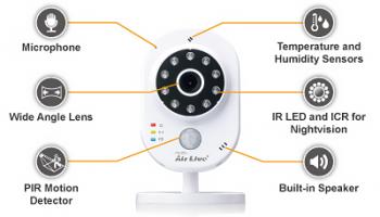 Tip na bezdrátovou kameru: AirLive SmartCube 300W
